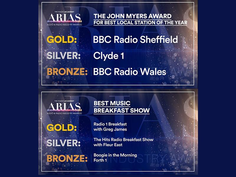 Bauer Media Scotland celebrate success at Audio and Radio Industry Awards