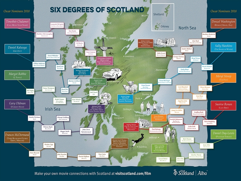 Six Degrees of Scotland: Film making the connection between the Oscars and Scotland