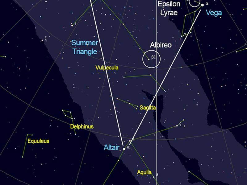 The Astronomical Society of Edinburgh: Navigating the Night Sky
