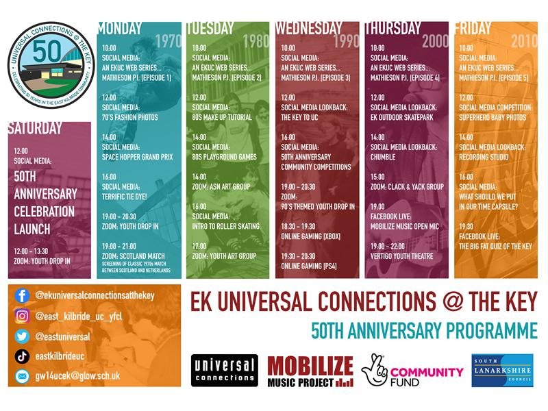 East Kilbride Universal Connections celebrates 50 years in the community with a series of online events